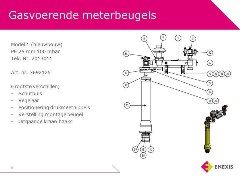 Gasvoerende meterbeugels 9 Model 1 (nieuwbouw) PE 25 mm 100 mbar Tek.