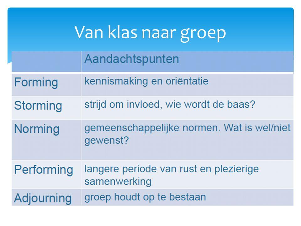  www.sociaalemotioneel.slo.nl www.sociaalemotioneel.slo.nl  In het algemeen zien we in deze periode de behoefte aan zelfstandigheid, privacy, een eigen mening en eigen verantwoordelijkheid sterk toenemen.