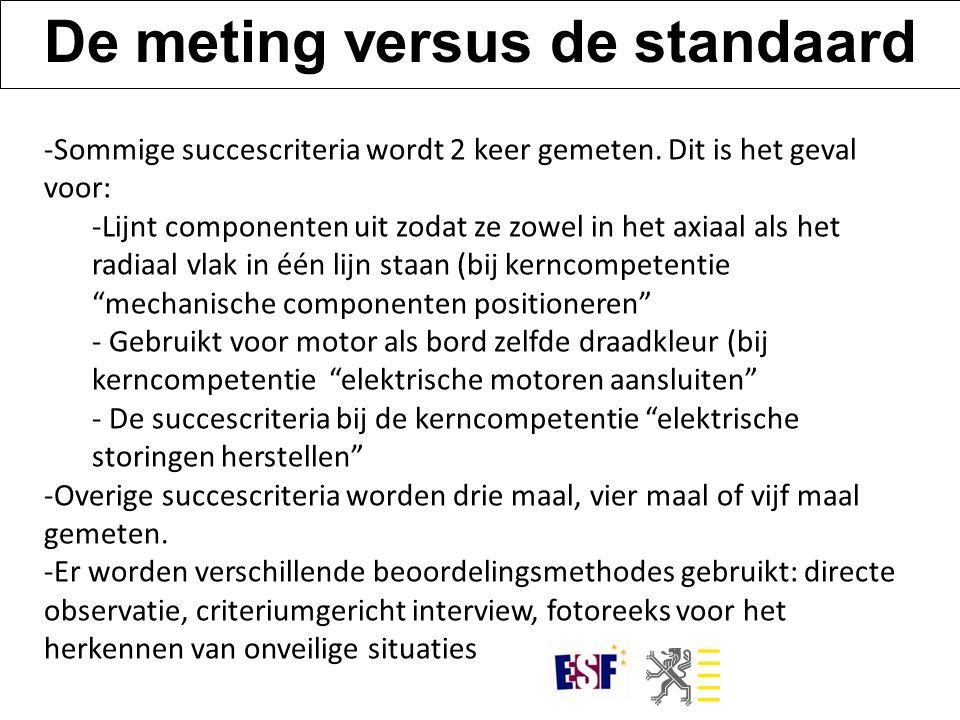 De meting versus de standaard -Sommige succescriteria wordt 2 keer gemeten.
