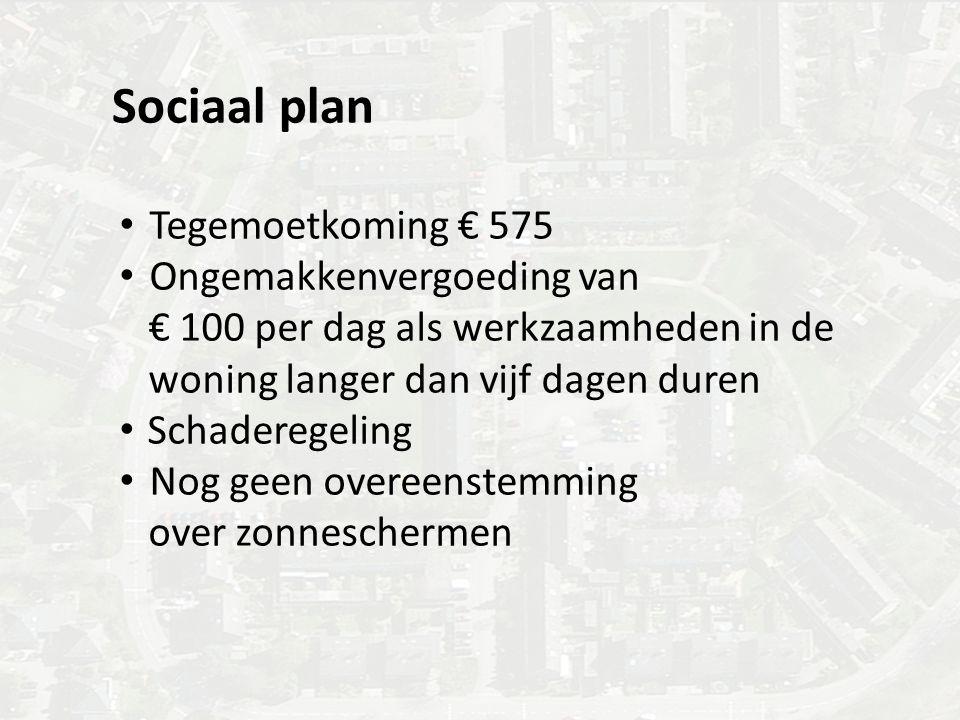 Sociaal plan Tegemoetkoming € 575 Ongemakkenvergoeding van € 100 per dag als werkzaamheden in de woning langer dan vijf dagen duren Schaderegeling Nog