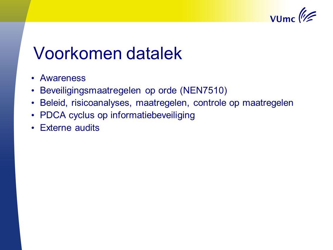 Voorkomen datalek Awareness Beveiligingsmaatregelen op orde (NEN7510) Beleid, risicoanalyses, maatregelen, controle op maatregelen PDCA cyclus op informatiebeveiliging Externe audits