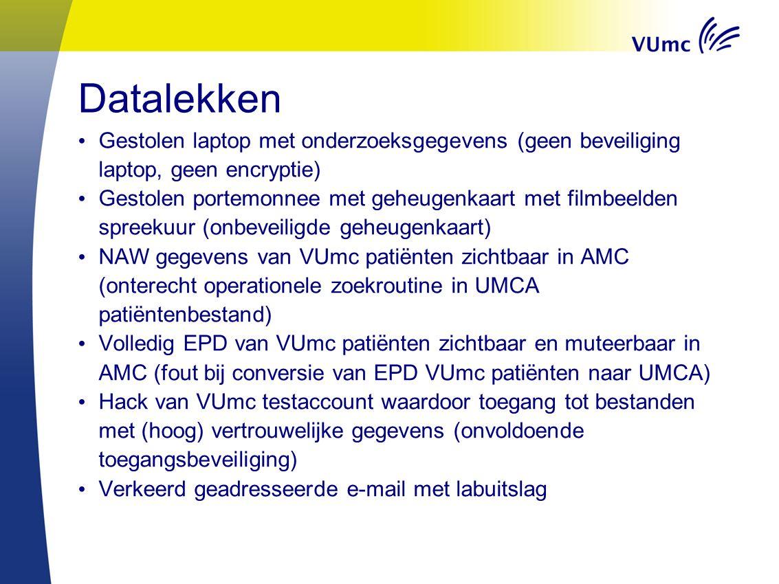 Datalekken Gestolen laptop met onderzoeksgegevens (geen beveiliging laptop, geen encryptie) Gestolen portemonnee met geheugenkaart met filmbeelden spreekuur (onbeveiligde geheugenkaart) NAW gegevens van VUmc patiënten zichtbaar in AMC (onterecht operationele zoekroutine in UMCA patiëntenbestand) Volledig EPD van VUmc patiënten zichtbaar en muteerbaar in AMC (fout bij conversie van EPD VUmc patiënten naar UMCA) Hack van VUmc testaccount waardoor toegang tot bestanden met (hoog) vertrouwelijke gegevens (onvoldoende toegangsbeveiliging) Verkeerd geadresseerde e-mail met labuitslag