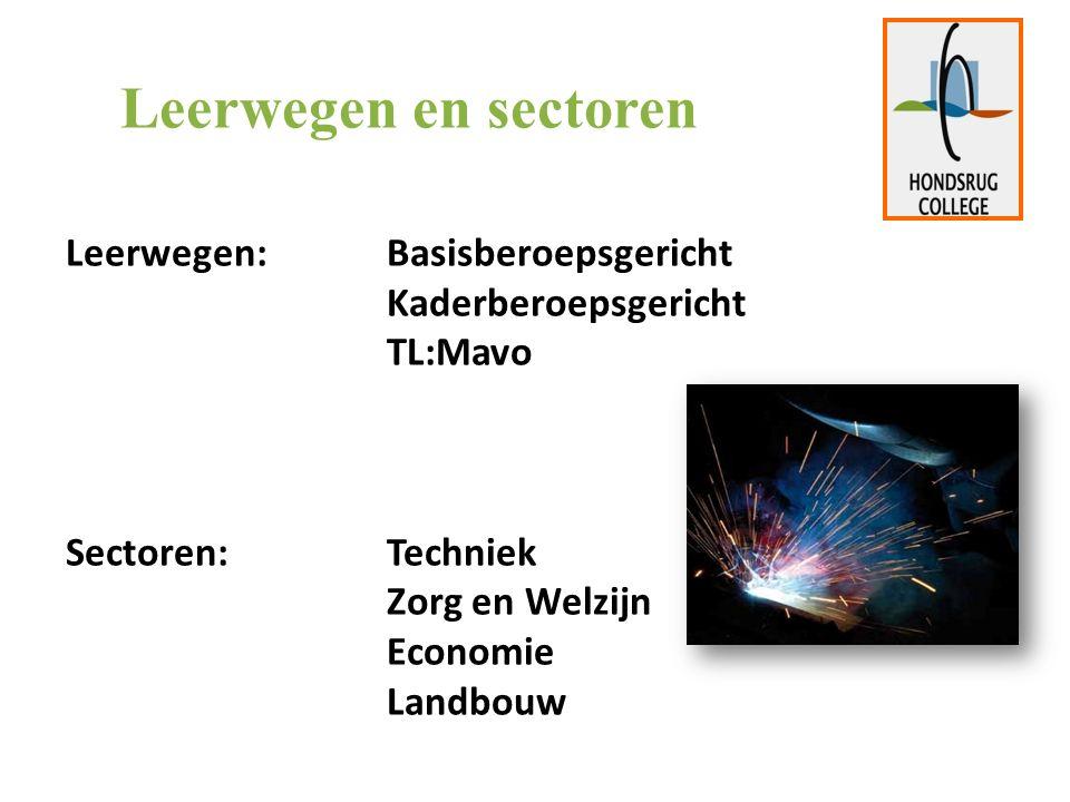 Leerwegen en sectoren LWT Leerwegen: Basisberoepsgericht Kaderberoepsgericht TL:Mavo Sectoren: Techniek Zorg en Welzijn Economie Landbouw