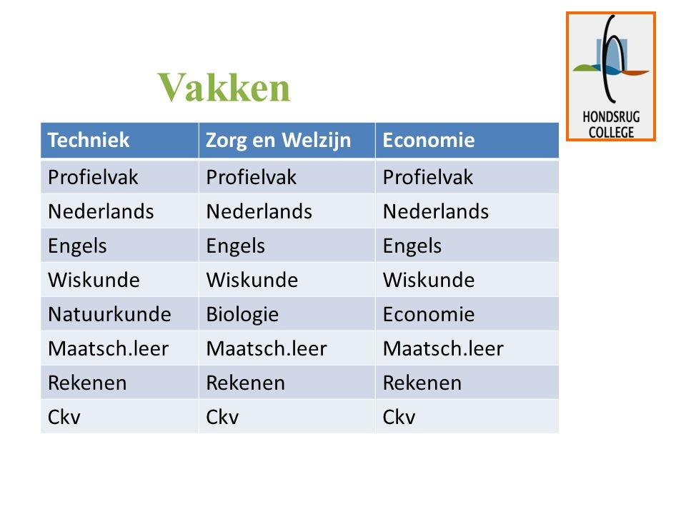 Vakken TechniekZorg en WelzijnEconomie Profielvak Nederlands Engels Wiskunde NatuurkundeBiologieEconomie Maatsch.leer Rekenen Ckv