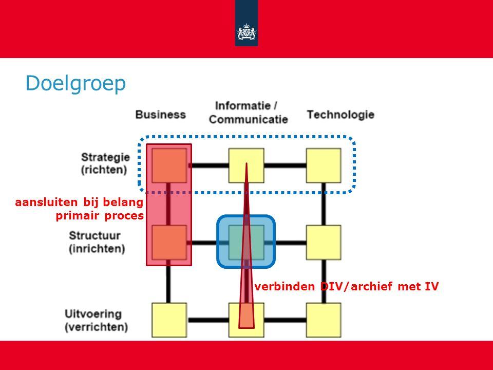 verbinden DIV/archief met IV aansluiten bij belang primair proces Doelgroep