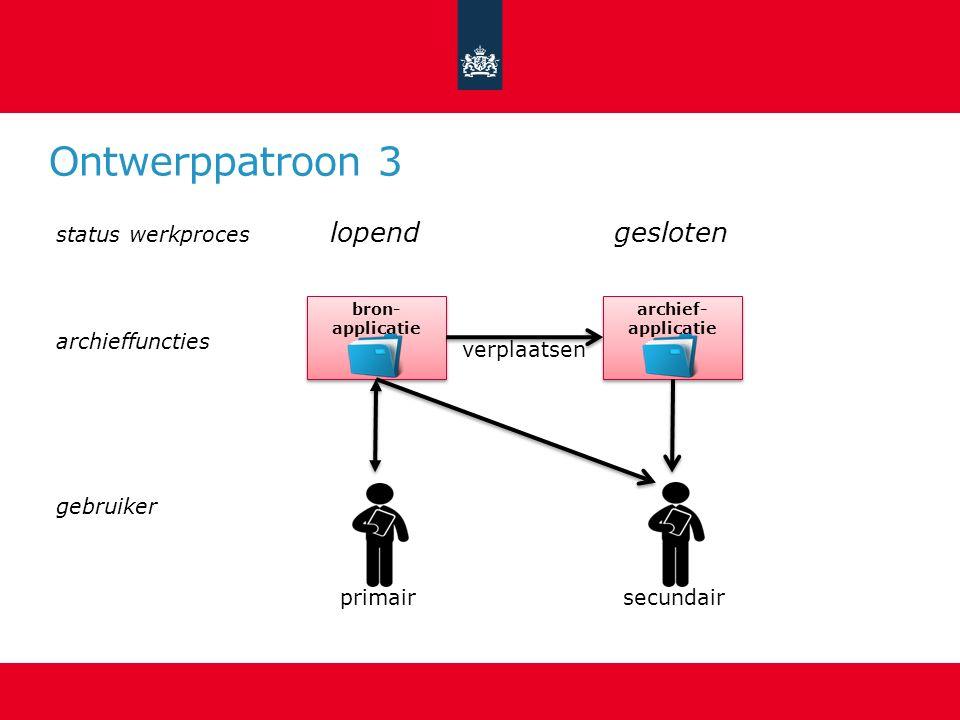 Ontwerppatroon 3 primair bron- applicatie lopend secundair gesloten verplaatsen status werkproces archieffuncties gebruiker archief- applicatie