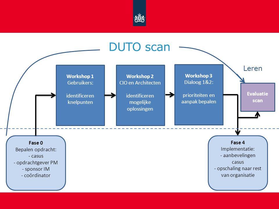 Workshop 2 CIO en Architecten identificeren mogelijke oplossingen Workshop 1 Gebruikers: identificeren knelpunten Workshop 3 Dialoog 1&2: prioriteiten en aanpak bepalen Fase 0 Bepalen opdracht: - casus - opdrachtgever PM - sponsor IM - coördinator Fase 4 Implementatie: - aanbevelingen casus - opschaling naar rest van organisatie Evaluatie scan Leren DUTO scan