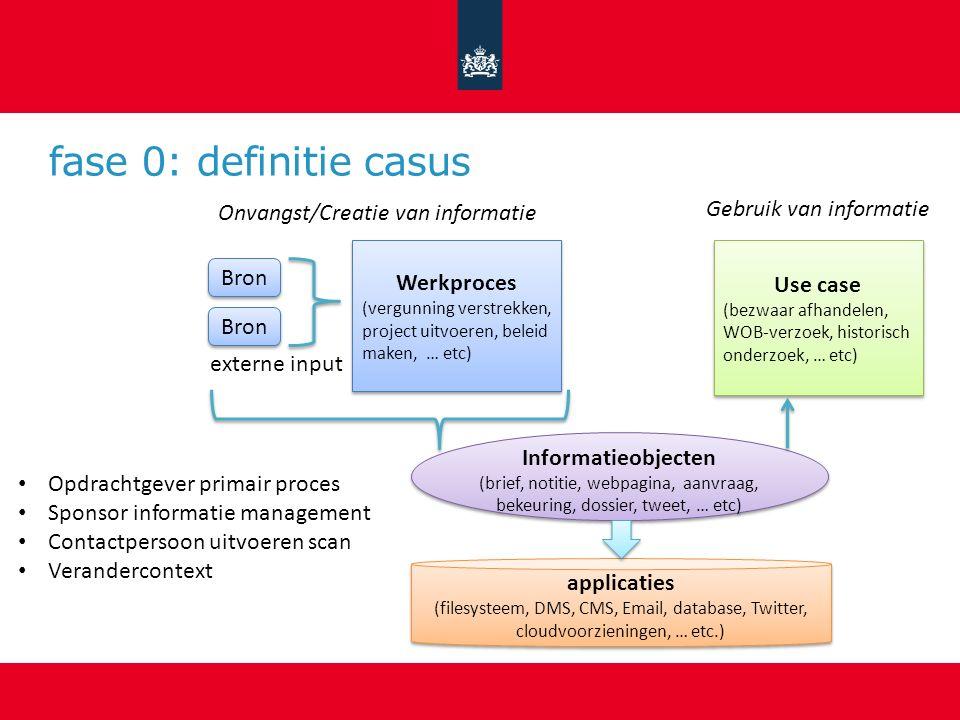 fase 0: definitie casus Use case (bezwaar afhandelen, WOB-verzoek, historisch onderzoek, … etc) Use case (bezwaar afhandelen, WOB-verzoek, historisch onderzoek, … etc) Werkproces (vergunning verstrekken, project uitvoeren, beleid maken, … etc) Werkproces (vergunning verstrekken, project uitvoeren, beleid maken, … etc) Informatieobjecten (brief, notitie, webpagina, aanvraag, bekeuring, dossier, tweet, … etc) Onvangst/Creatie van informatie Gebruik van informatie externe input Bron applicaties (filesysteem, DMS, CMS, Email, database, Twitter, cloudvoorzieningen, … etc.) Opdrachtgever primair proces Sponsor informatie management Contactpersoon uitvoeren scan Verandercontext