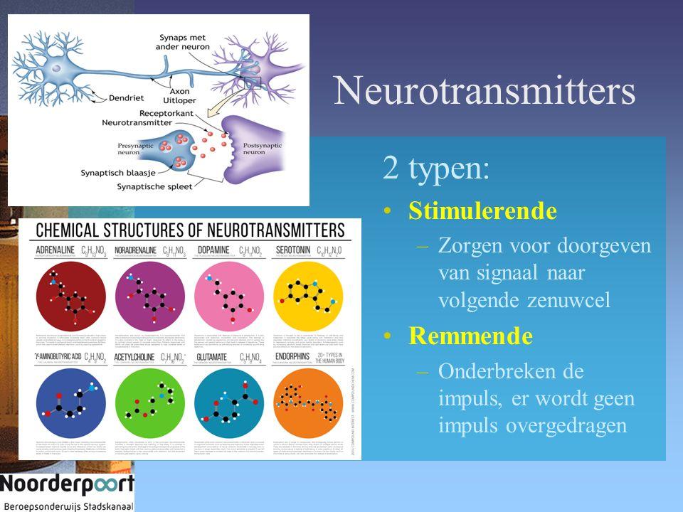 Neurotransmitters 2 typen: Stimulerende –Zorgen voor doorgeven van signaal naar volgende zenuwcel Remmende –Onderbreken de impuls, er wordt geen impuls overgedragen