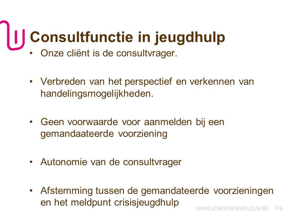 WWW.JONGERENWELZIJN.BE P 9 Consultfunctie in jeugdhulp Onze cliënt is de consultvrager.