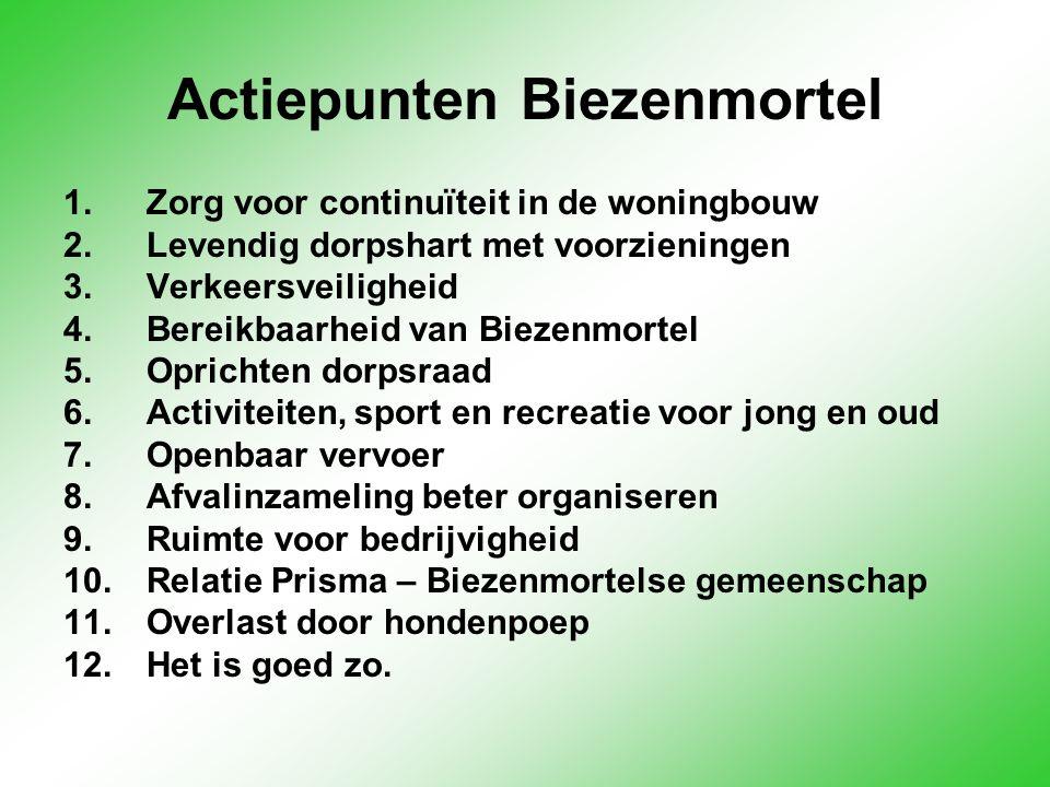 Actiepunten Biezenmortel 1.Zorg voor continuïteit in de woningbouw 2.Levendig dorpshart met voorzieningen 3.Verkeersveiligheid 4.Bereikbaarheid van Bi
