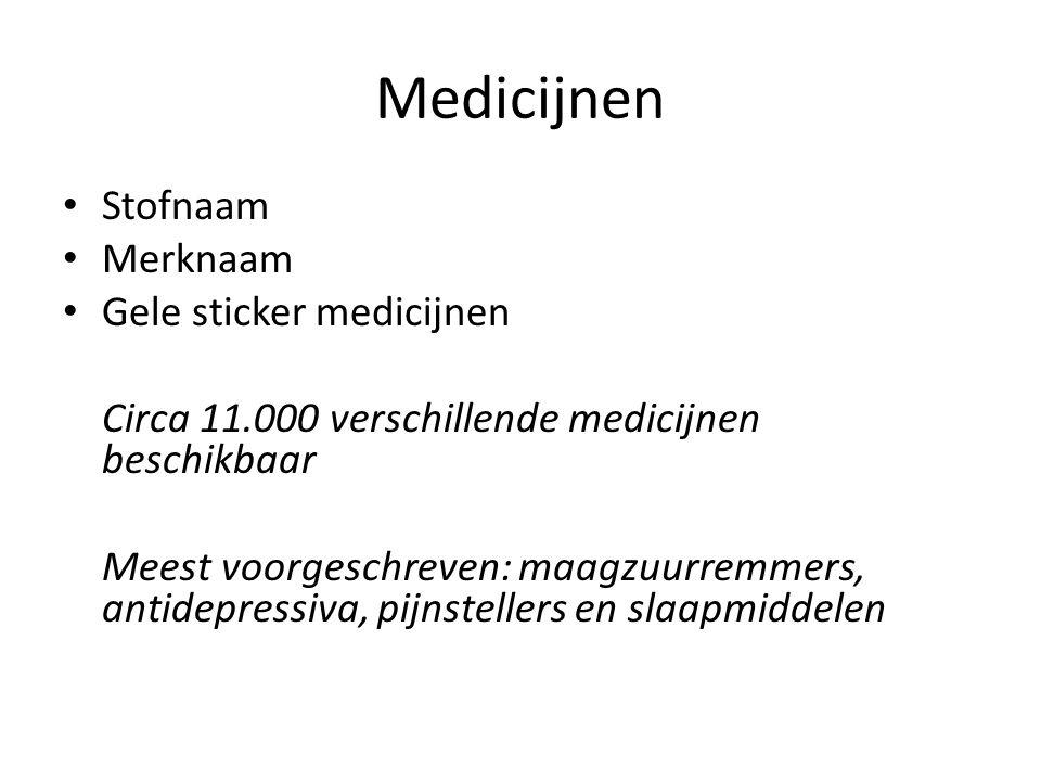 Medicijnen Stofnaam Merknaam Gele sticker medicijnen Circa 11.000 verschillende medicijnen beschikbaar Meest voorgeschreven: maagzuurremmers, antidepressiva, pijnstellers en slaapmiddelen