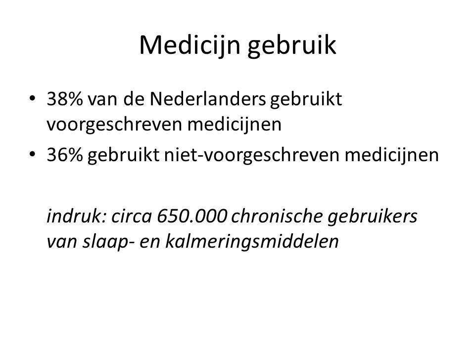 Medicijn gebruik 38% van de Nederlanders gebruikt voorgeschreven medicijnen 36% gebruikt niet-voorgeschreven medicijnen indruk: circa 650.000 chronische gebruikers van slaap- en kalmeringsmiddelen
