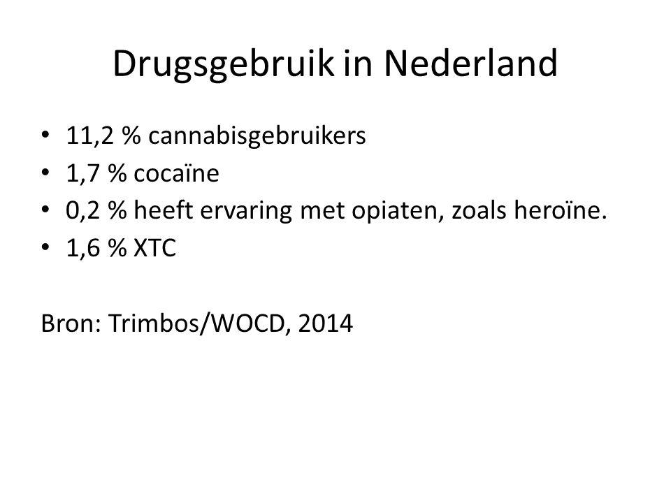 Drugsgebruik in Nederland 11,2 % cannabisgebruikers 1,7 % cocaïne 0,2 % heeft ervaring met opiaten, zoals heroïne. 1,6 % XTC Bron: Trimbos/WOCD, 2014