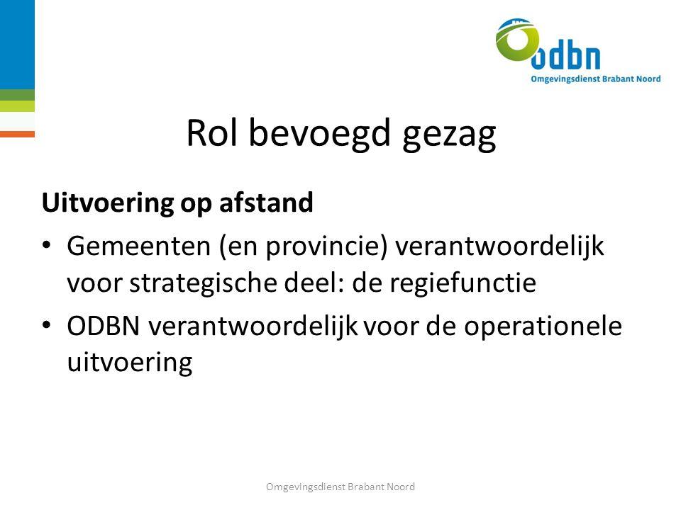 Rol bevoegd gezag Uitvoering op afstand Gemeenten (en provincie) verantwoordelijk voor strategische deel: de regiefunctie ODBN verantwoordelijk voor de operationele uitvoering Omgevingsdienst Brabant Noord