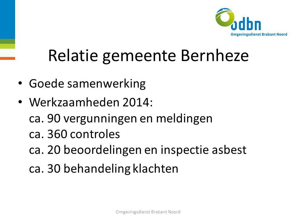 Relatie gemeente Bernheze Goede samenwerking Werkzaamheden 2014: ca.