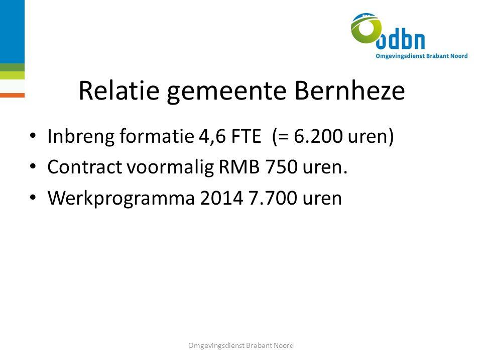 Relatie gemeente Bernheze Inbreng formatie 4,6 FTE (= 6.200 uren) Contract voormalig RMB 750 uren.