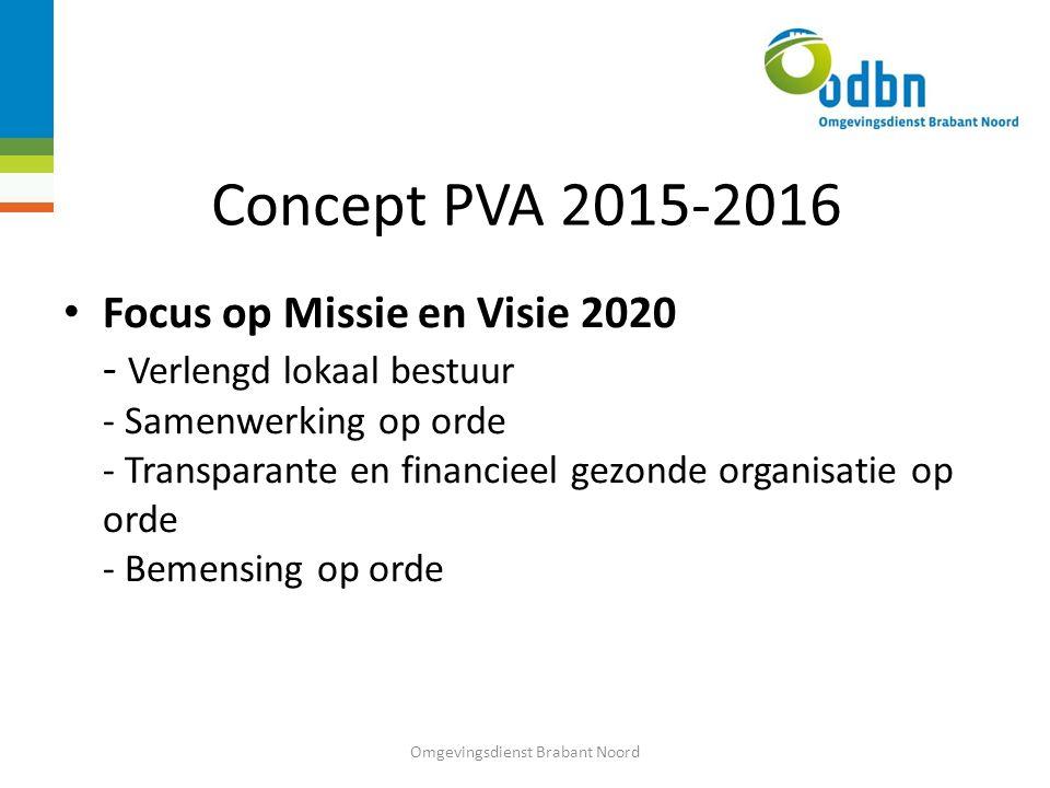 Concept PVA 2015-2016 Focus op Missie en Visie 2020 - Verlengd lokaal bestuur - Samenwerking op orde - Transparante en financieel gezonde organisatie op orde - Bemensing op orde Omgevingsdienst Brabant Noord