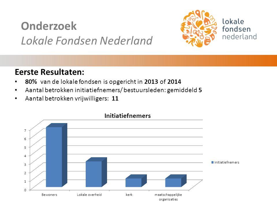 Onderzoek Lokale Fondsen Nederland Eerste Resultaten: Startkapitaal: € 19.611,- Herkomst startkapitaal Huidig vermogen: € 92.740,- Waarvan bij 1 lokaal fonds een toename van € 660.622,- t.o.v.