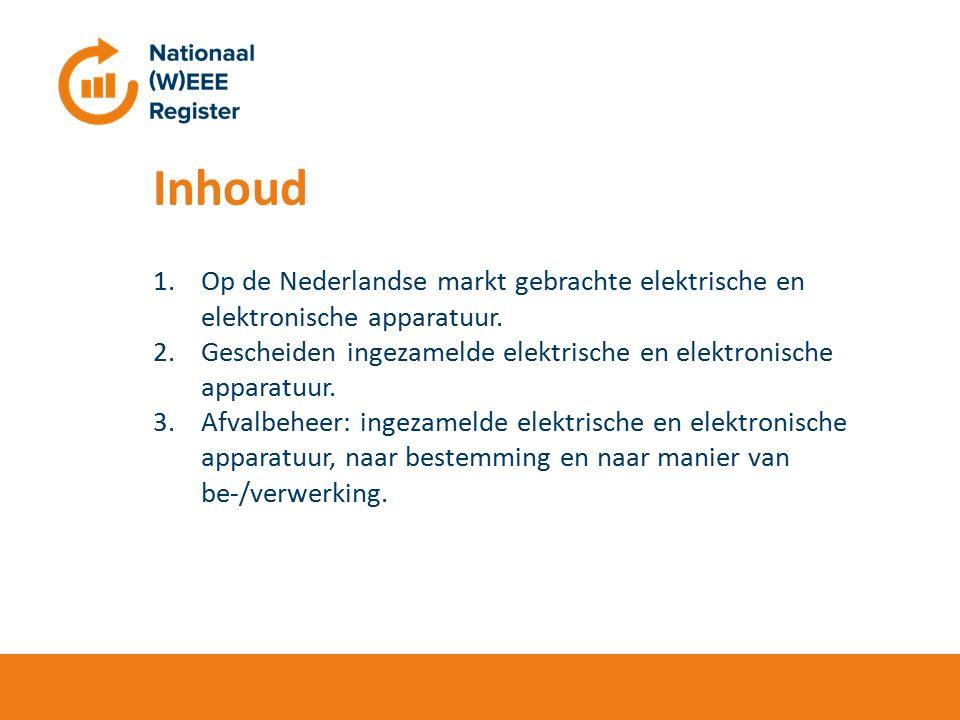 Hier de titel Inhoud 1.Op de Nederlandse markt gebrachte elektrische en elektronische apparatuur.