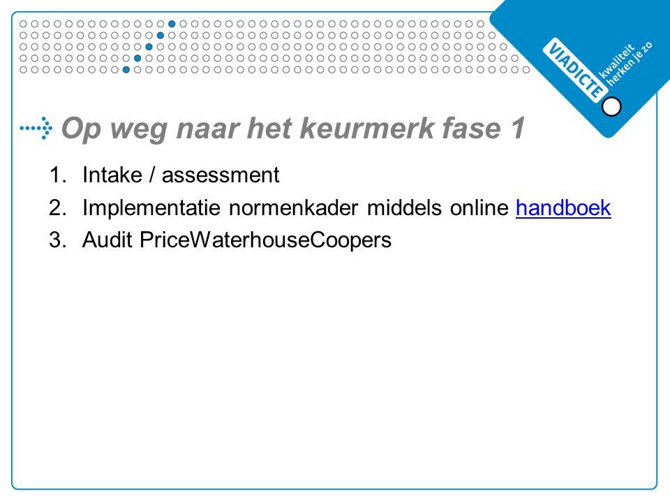 Op weg naar het keurmerk fase 1 1.Intake / assessment 2.Implementatie normenkader middels online handboekhandboek 3.Audit PriceWaterhouseCoopers