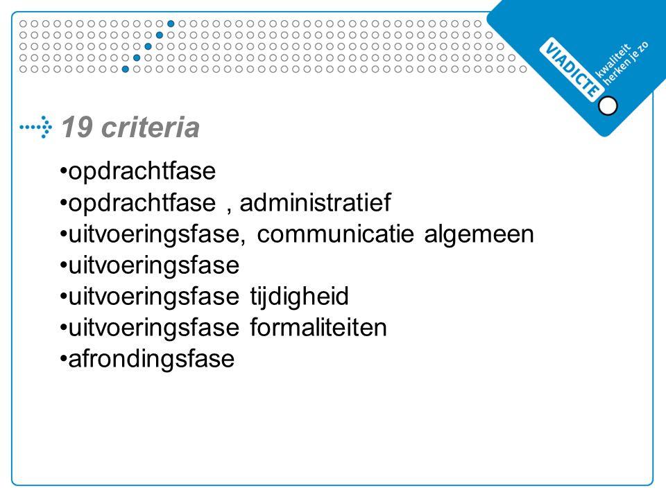 19 criteria opdrachtfase opdrachtfase, administratief uitvoeringsfase, communicatie algemeen uitvoeringsfase uitvoeringsfase tijdigheid uitvoeringsfase formaliteiten afrondingsfase