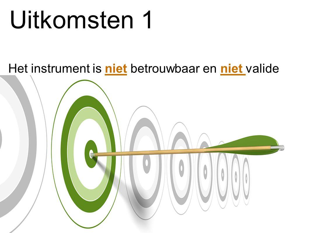 Uitkomsten 1 Het instrument is niet betrouwbaar en niet valide