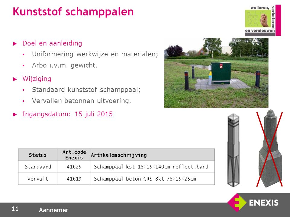 Aannemer Kunststof schamppalen  Doel en aanleiding  Uniformering werkwijze en materialen;  Arbo i.v.m.