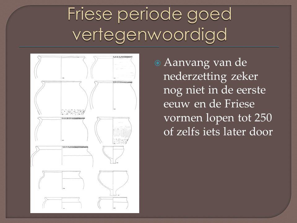  Aanvang van de nederzetting zeker nog niet in de eerste eeuw en de Friese vormen lopen tot 250 of zelfs iets later door
