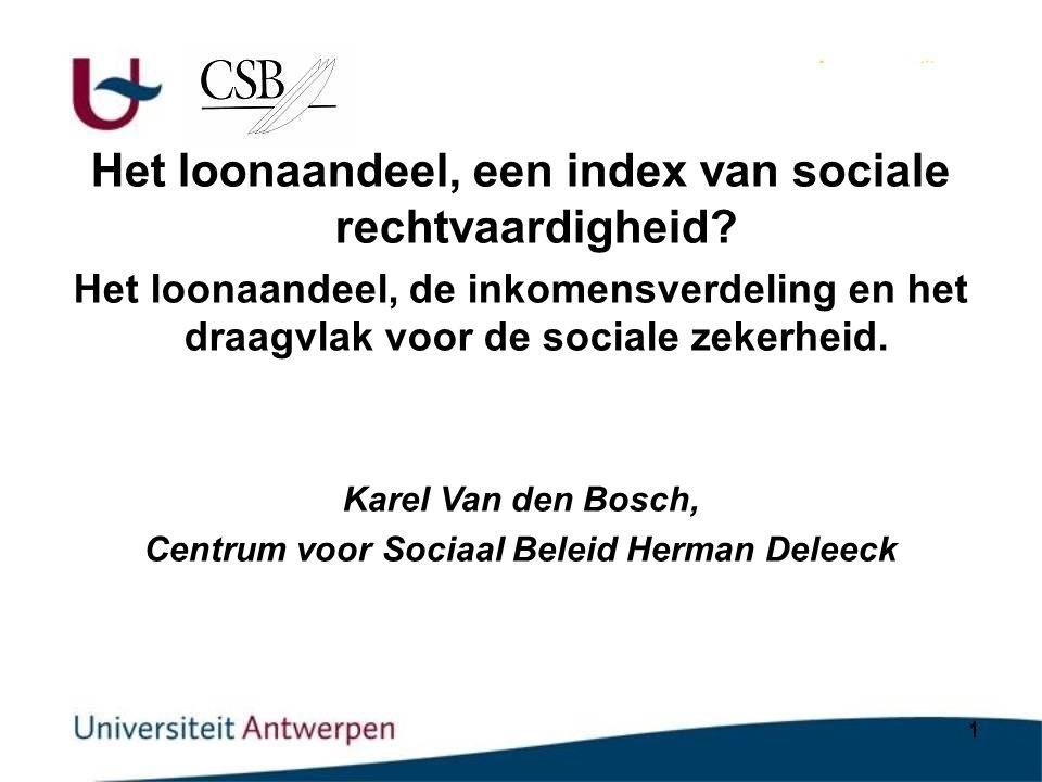 1 Het loonaandeel, een index van sociale rechtvaardigheid.