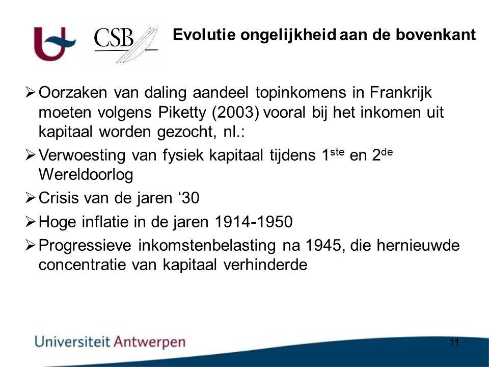 11  Oorzaken van daling aandeel topinkomens in Frankrijk moeten volgens Piketty (2003) vooral bij het inkomen uit kapitaal worden gezocht, nl.:  Verwoesting van fysiek kapitaal tijdens 1 ste en 2 de Wereldoorlog  Crisis van de jaren '30  Hoge inflatie in de jaren 1914-1950  Progressieve inkomstenbelasting na 1945, die hernieuwde concentratie van kapitaal verhinderde Evolutie ongelijkheid aan de bovenkant