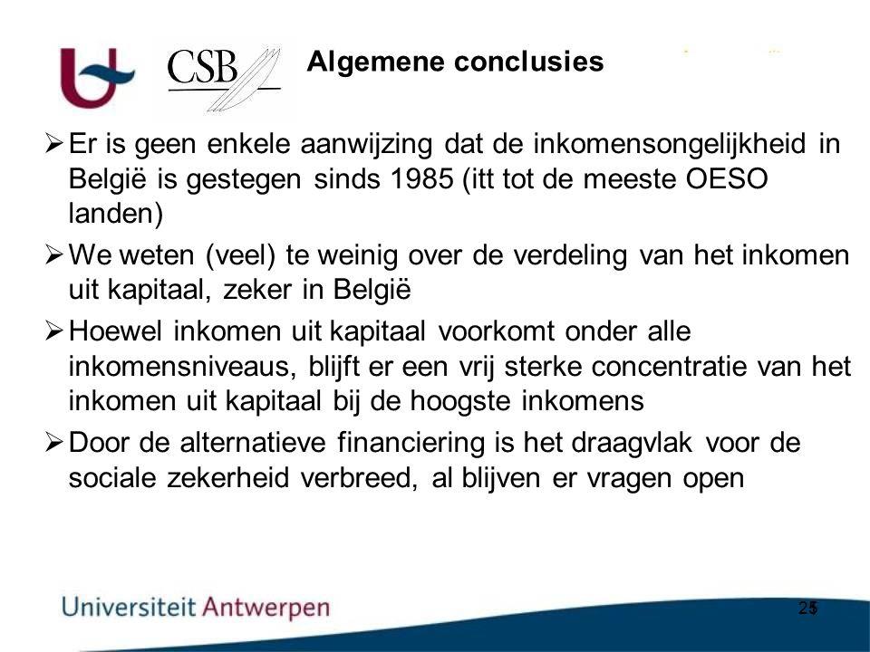 25  Er is geen enkele aanwijzing dat de inkomensongelijkheid in België is gestegen sinds 1985 (itt tot de meeste OESO landen)  We weten (veel) te weinig over de verdeling van het inkomen uit kapitaal, zeker in België  Hoewel inkomen uit kapitaal voorkomt onder alle inkomensniveaus, blijft er een vrij sterke concentratie van het inkomen uit kapitaal bij de hoogste inkomens  Door de alternatieve financiering is het draagvlak voor de sociale zekerheid verbreed, al blijven er vragen open Algemene conclusies