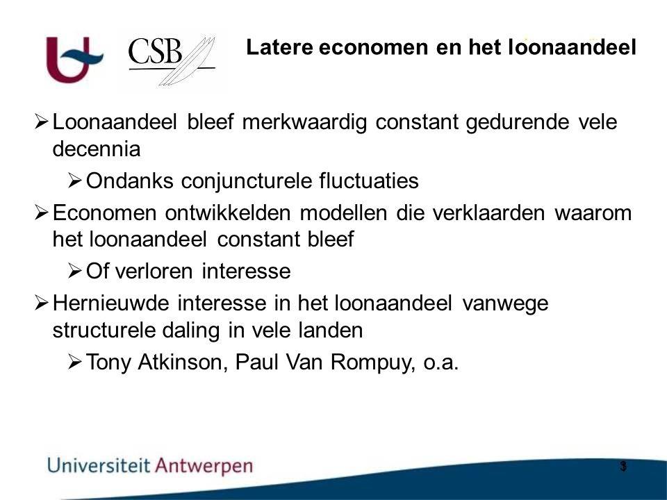 3  Loonaandeel bleef merkwaardig constant gedurende vele decennia  Ondanks conjuncturele fluctuaties  Economen ontwikkelden modellen die verklaarden waarom het loonaandeel constant bleef  Of verloren interesse  Hernieuwde interesse in het loonaandeel vanwege structurele daling in vele landen  Tony Atkinson, Paul Van Rompuy, o.a.