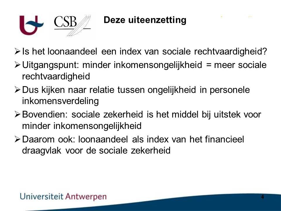4  Is het loonaandeel een index van sociale rechtvaardigheid.