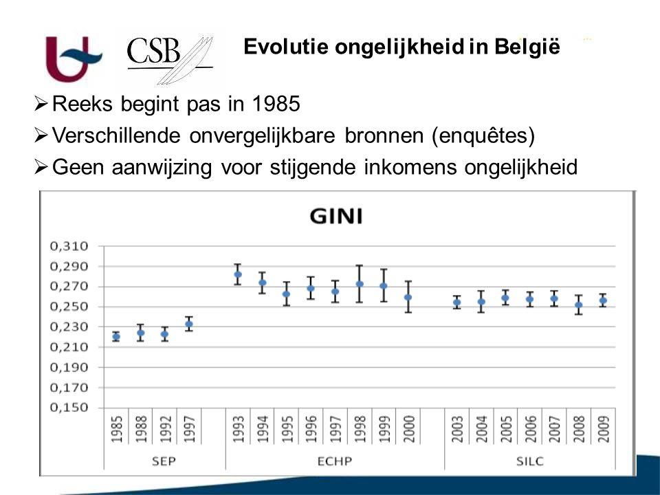 5  Reeks begint pas in 1985  Verschillende onvergelijkbare bronnen (enquêtes)  Geen aanwijzing voor stijgende inkomens ongelijkheid Evolutie ongelijkheid in België