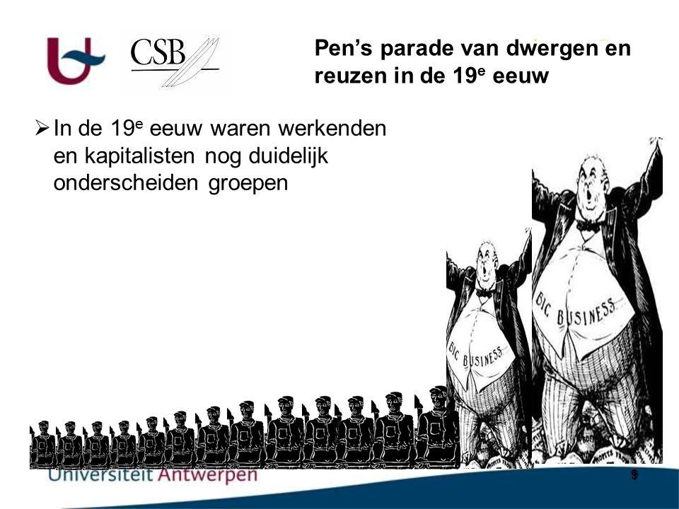 9 Pen's parade van dwergen en reuzen in de 19 e eeuw  In de 19 e eeuw waren werkenden en kapitalisten nog duidelijk onderscheiden groepen