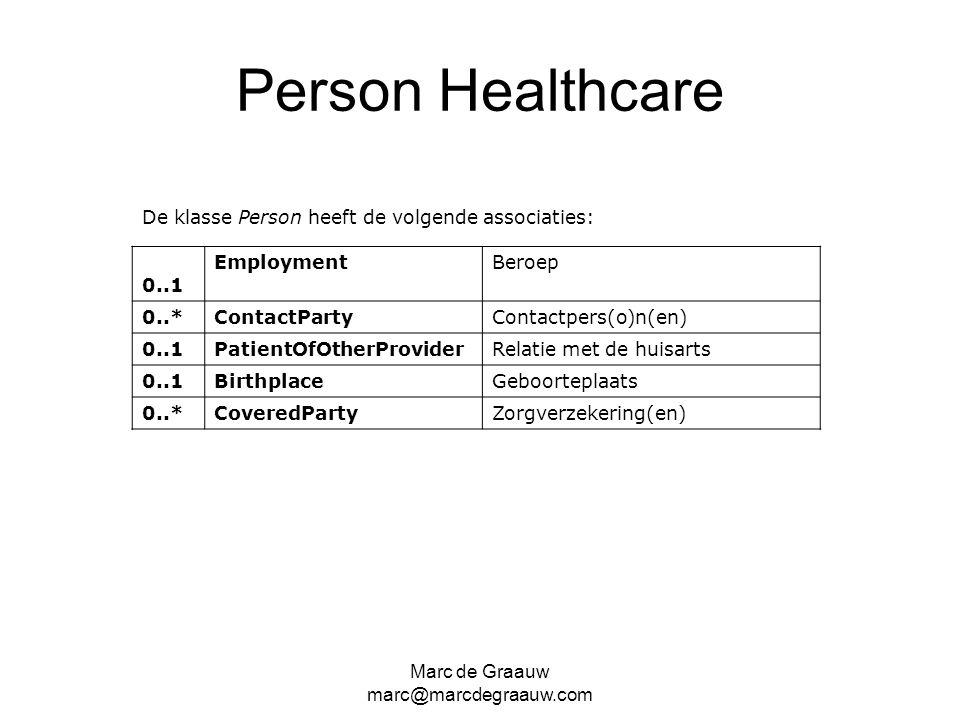 Marc de Graauw marc@marcdegraauw.com Person Healthcare De klasse Person heeft de volgende associaties: 0..1 EmploymentBeroep 0..*ContactParty Contactpers(o)n(en) 0..1PatientOfOtherProvider Relatie met de huisarts 0..1Birthplace Geboorteplaats 0..*CoveredParty Zorgverzekering(en)
