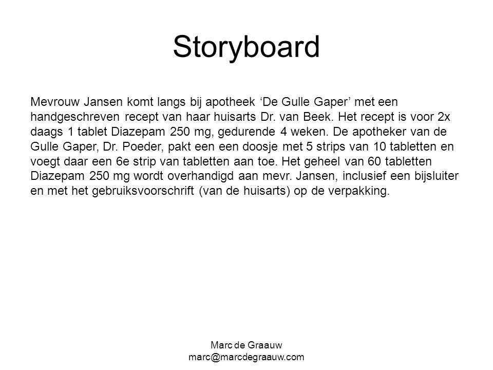 Marc de Graauw marc@marcdegraauw.com Storyboard Mevrouw Jansen komt langs bij apotheek 'De Gulle Gaper' met een handgeschreven recept van haar huisarts Dr.