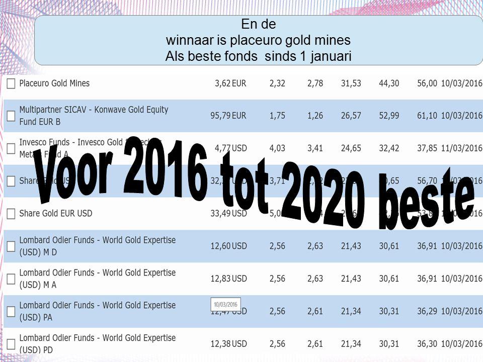 20/02/1629 En de winnaar is placeuro gold mines Als beste fonds sinds 1 januari