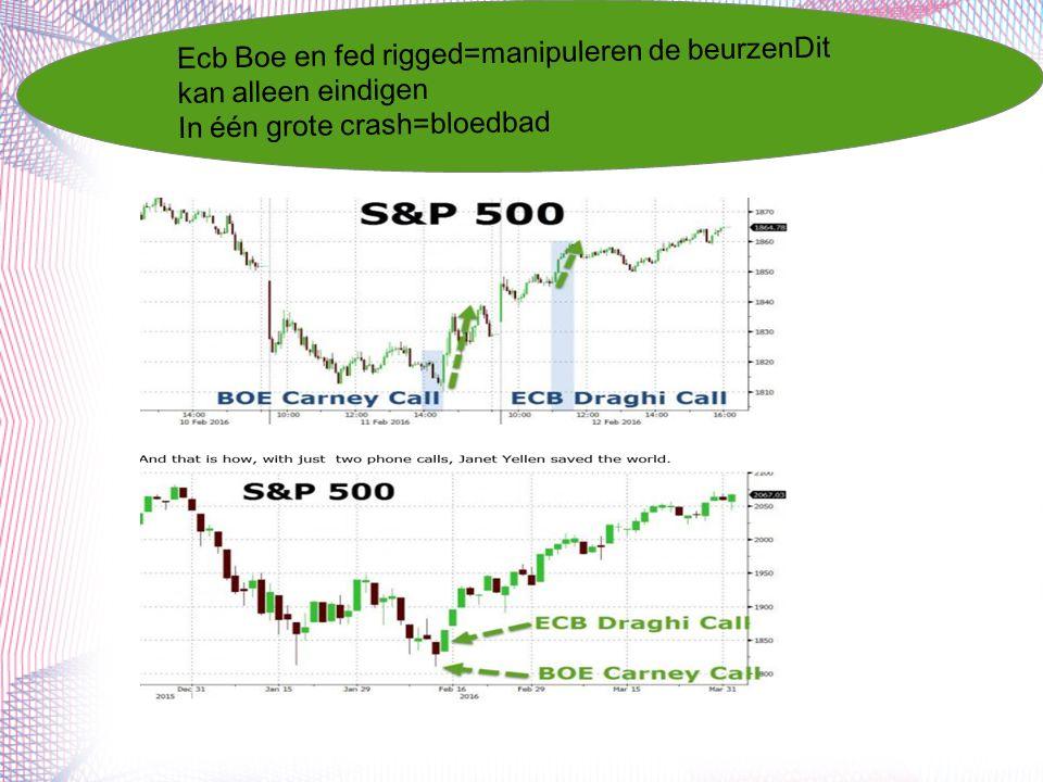 Ecb Boe en fed rigged=manipuleren de beurzenDit kan alleen eindigen In één grote crash=bloedbad