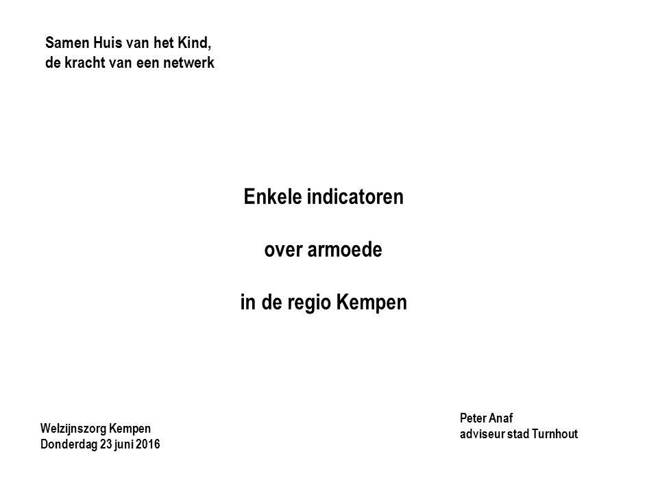 Enkele indicatoren over armoede in de regio Kempen Samen Huis van het Kind, de kracht van een netwerk Peter Anaf adviseur stad Turnhout Welzijnszorg Kempen Donderdag 23 juni 2016