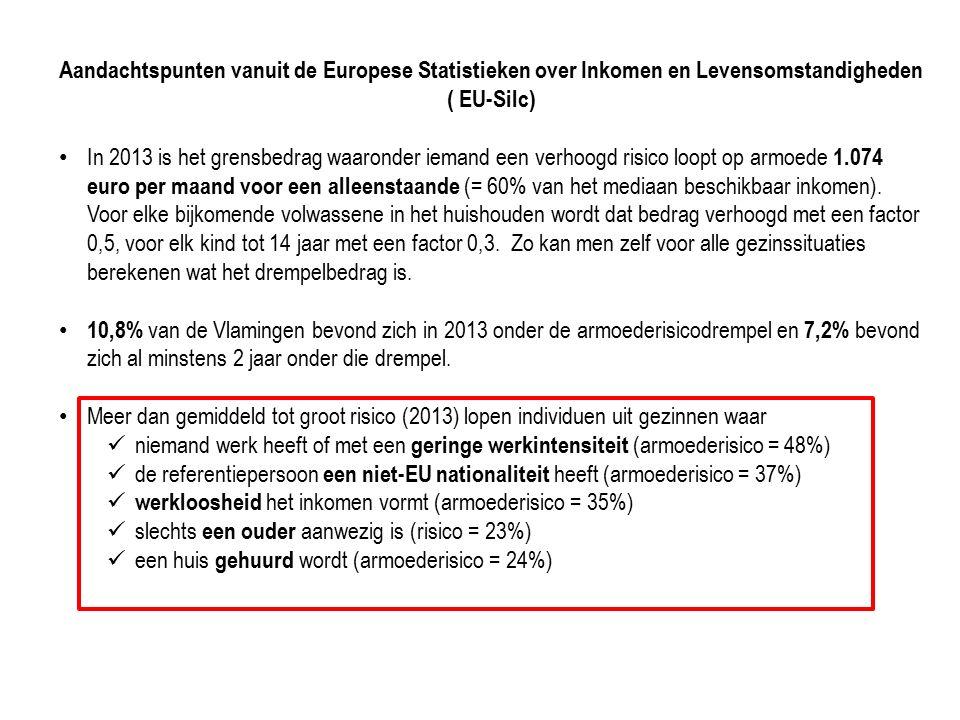 Aandachtspunten vanuit de Europese Statistieken over Inkomen en Levensomstandigheden ( EU-Silc) Volgens de nieuwe EU-definitie-2020 van armoede (personen in huishoudens met een inkomen onder de armoederisicodrempel en/of in huishoudens die ernstig materieel gedepriveerd zijn en/of jonger zijn dan 60 jaar en leven in huishoudens met een zeer lage werkintensiteit) is in Vlaanderen 15,4% arm (2013) Meer dan gemiddeld tot groot risico lopen individuen uit gezinnen waar niemand werk heeft of met een geringe werkintensiteit (armoederisico = 100%) de referentiepersoon een niet-EU nationaliteit heeft (armoederisico = 47%) werkloosheid het inkomen vormt (armoederisico = 62%) slechts een ouder aanwezig is (risico = 38%) een huis gehuurd wordt (armoederisico = 34%)
