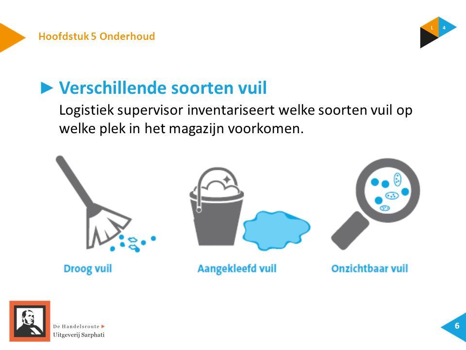 Hoofdstuk 5 Onderhoud 6 ► Verschillende soorten vuil Logistiek supervisor inventariseert welke soorten vuil op welke plek in het magazijn voorkomen.