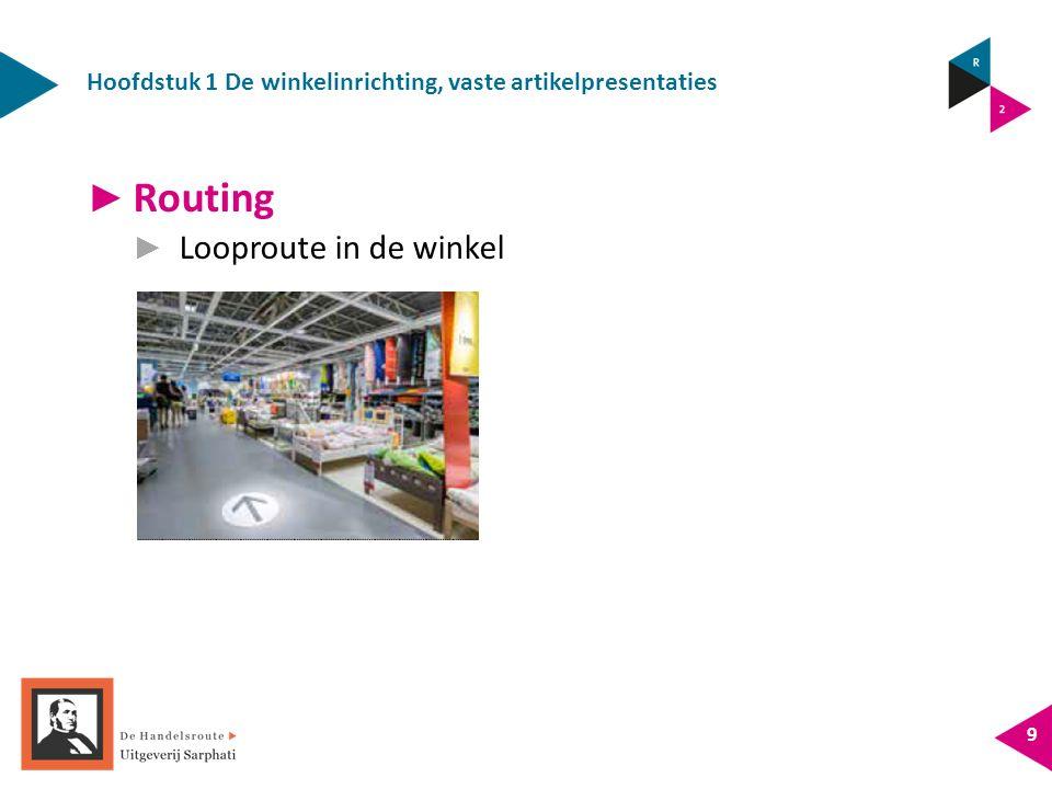 Hoofdstuk 1 De winkelinrichting, vaste artikelpresentaties 9 ► Routing ► Looproute in de winkel