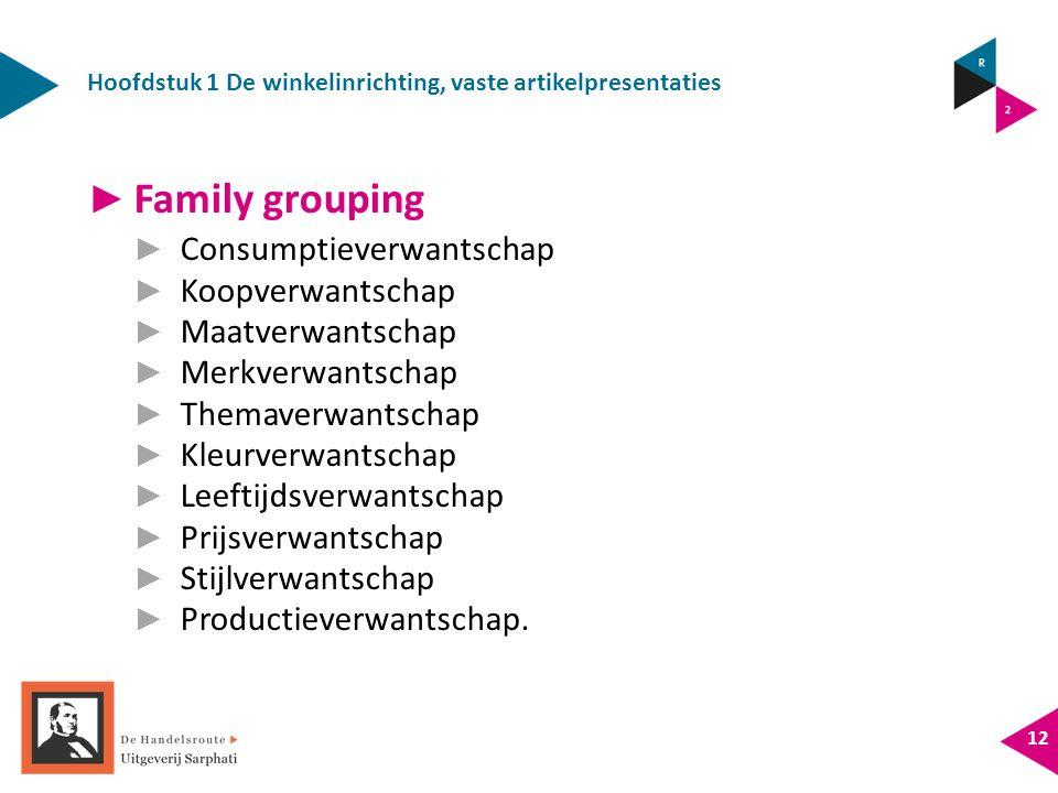 Hoofdstuk 1 De winkelinrichting, vaste artikelpresentaties 12 ► Family grouping ► Consumptieverwantschap ► Koopverwantschap ► Maatverwantschap ► Merkv