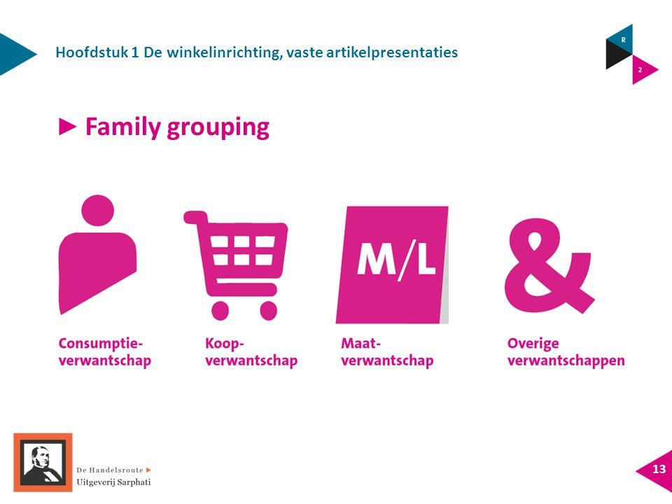 Hoofdstuk 1 De winkelinrichting, vaste artikelpresentaties 13 ► Family grouping