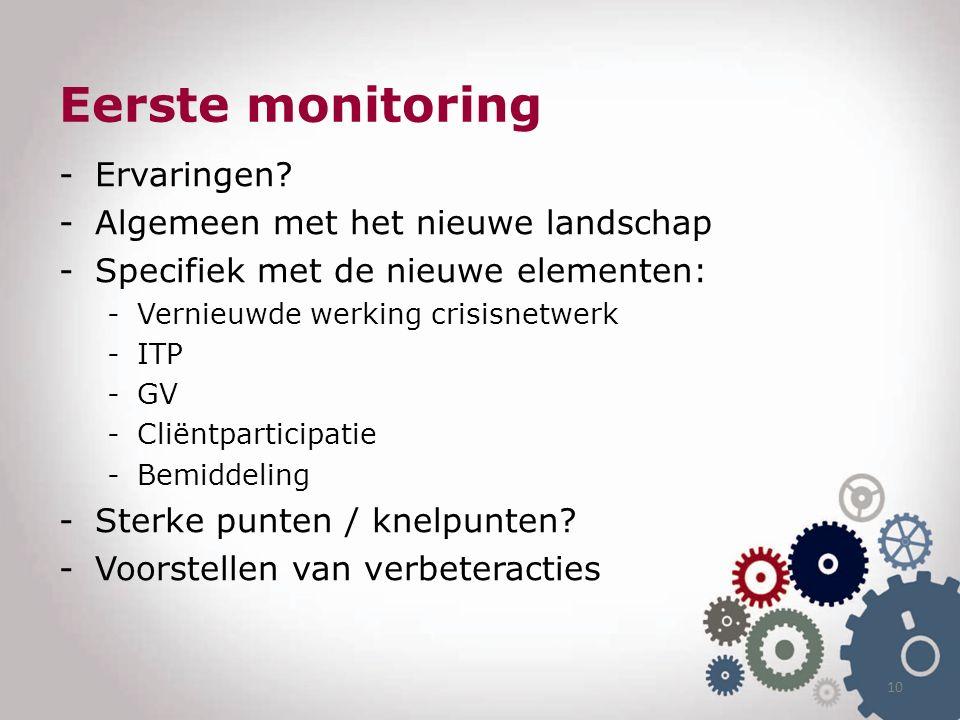 Eerste monitoring -Ervaringen? -Algemeen met het nieuwe landschap -Specifiek met de nieuwe elementen: -Vernieuwde werking crisisnetwerk -ITP -GV -Clië