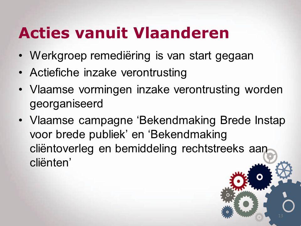 Acties vanuit Vlaanderen Werkgroep remediëring is van start gegaan Actiefiche inzake verontrusting Vlaamse vormingen inzake verontrusting worden georg