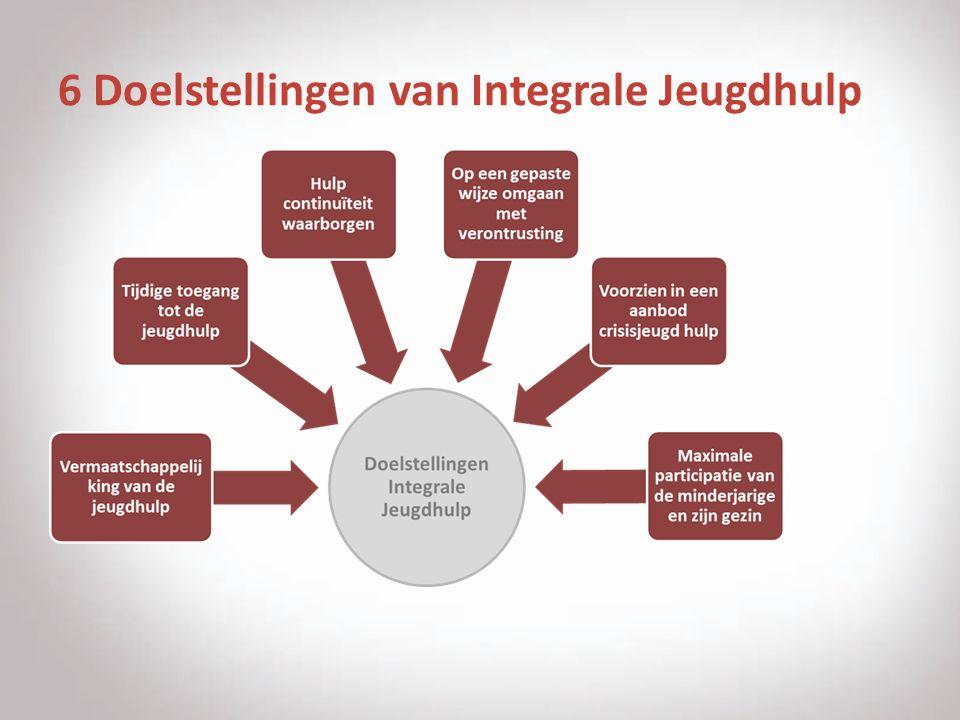 Algemene doelstelling Jongeren met een hulpvraag dienen zo snel mogelijk bij de juiste hulp terecht te komen Noodzakelijk hiervoor is Samenwerking en afstemming tussen de verschillende sectoren die zorgen voor jeugdhulp in Vlaanderen: VAPH – BJB – K&G – CAW – CGG - CLB