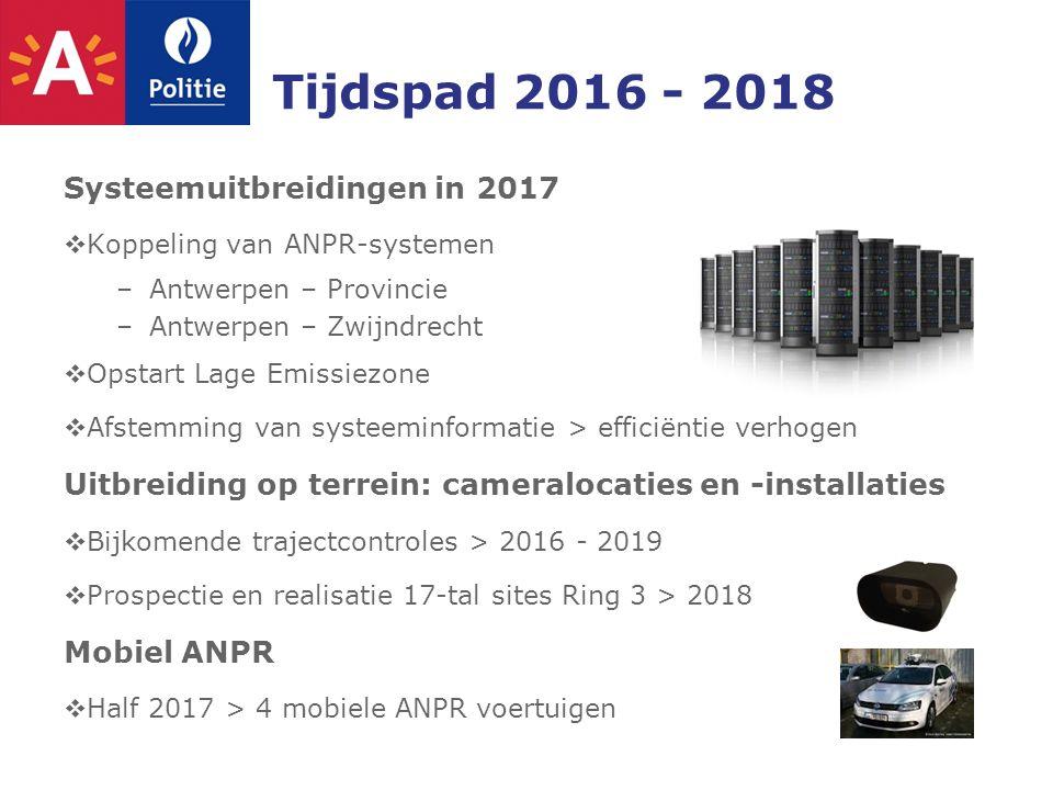 Tijdspad 2016 - 2018 Systeemuitbreidingen in 2017  Koppeling van ANPR-systemen –Antwerpen – Provincie –Antwerpen – Zwijndrecht  Opstart Lage Emissiezone  Afstemming van systeeminformatie > efficiëntie verhogen Uitbreiding op terrein: cameralocaties en -installaties  Bijkomende trajectcontroles > 2016 - 2019  Prospectie en realisatie 17-tal sites Ring 3 > 2018 Mobiel ANPR  Half 2017 > 4 mobiele ANPR voertuigen